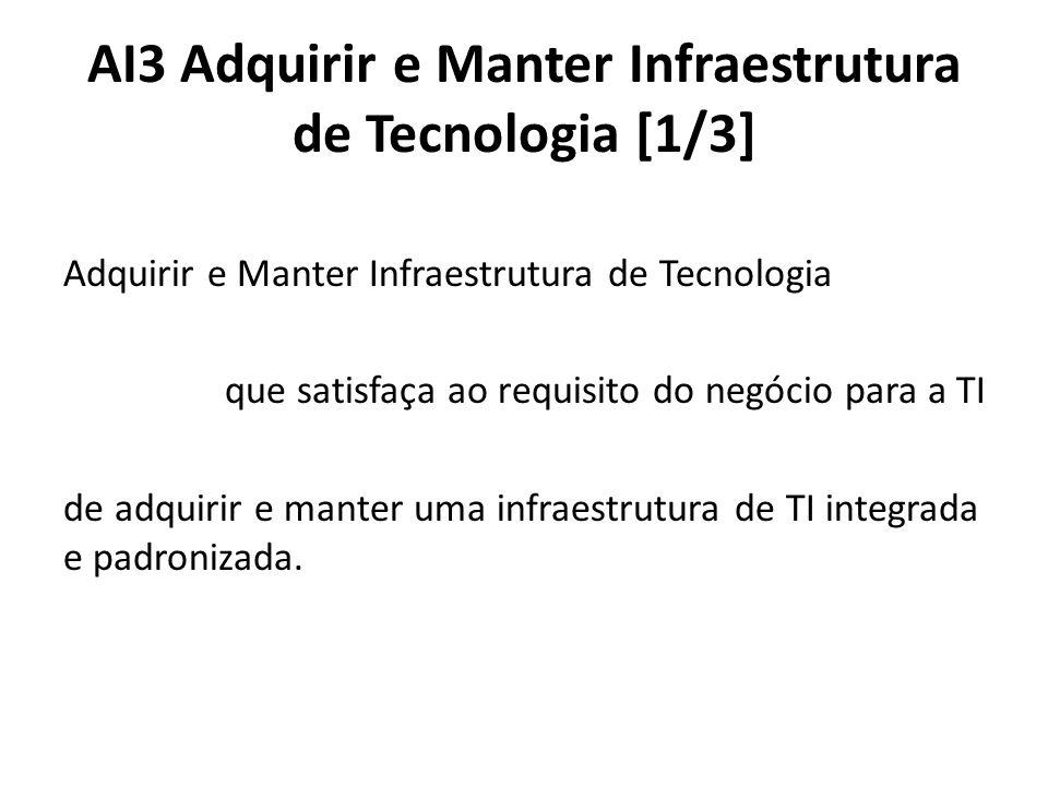 AI3 Adquirir e Manter Infraestrutura de Tecnologia [1/3]